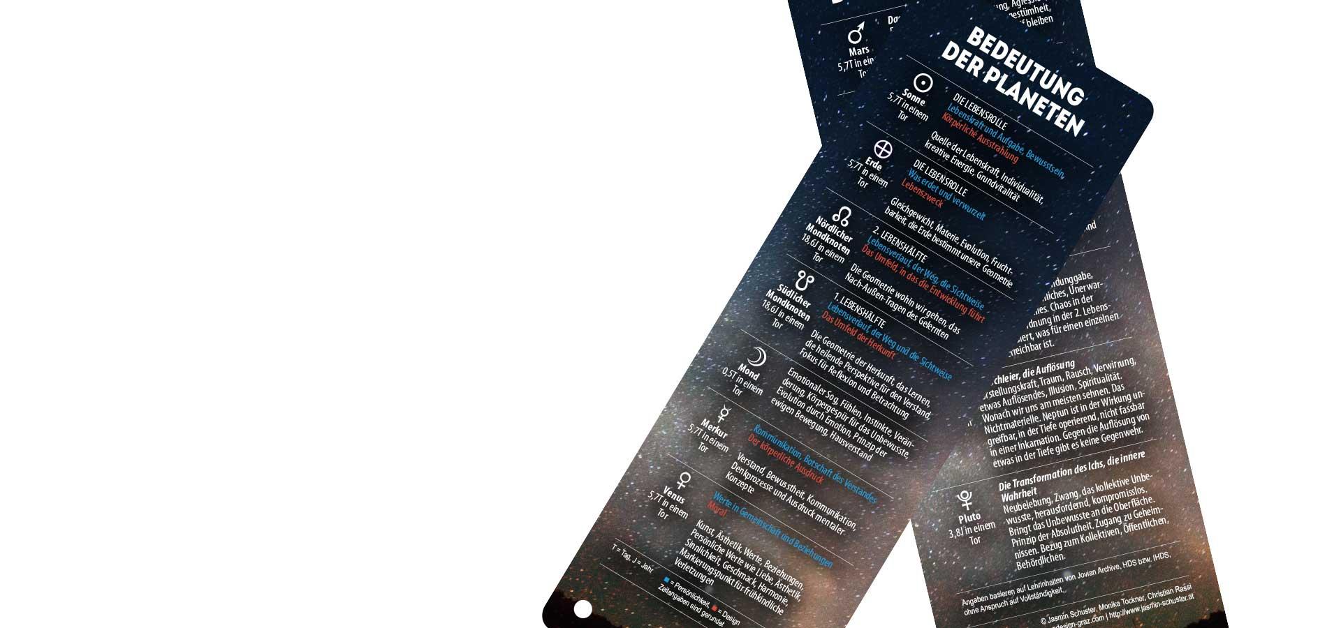 Planetenlesezeichen für Human Design